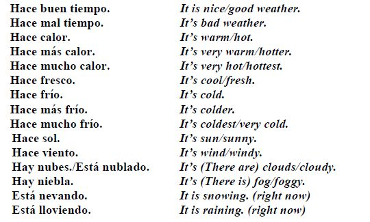 what does este ano mean in spanish