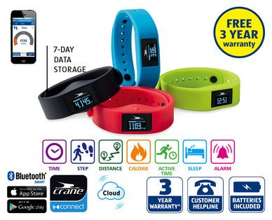 Wireless Activity Trackerˆ