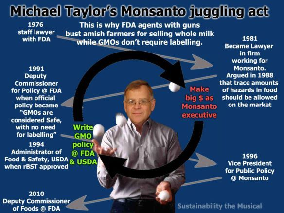 Michael Taylor - From Monsanto Employee to FDA Deputy Commissioner of Foods. Does this make sense to anyone?