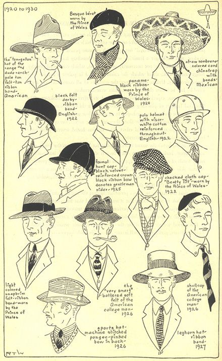 History of Hats  eb6d2cfcf2c