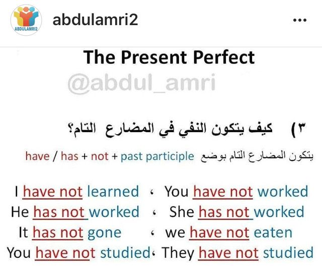 المضارع التام Learning Present Perfect Math