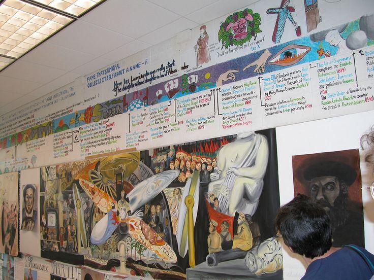 High School Social Studies Classroom Decoration ~ High school history classroom decorations pixshark
