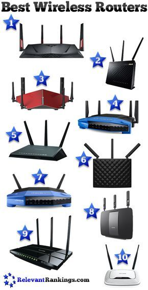 Reviews of the best wireless routers for 2016 as rated by RelevantRankings.com.