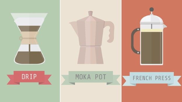 The way coffee is brewed affects more than just the taste, it can also change the health benefits. So which brew is boss?