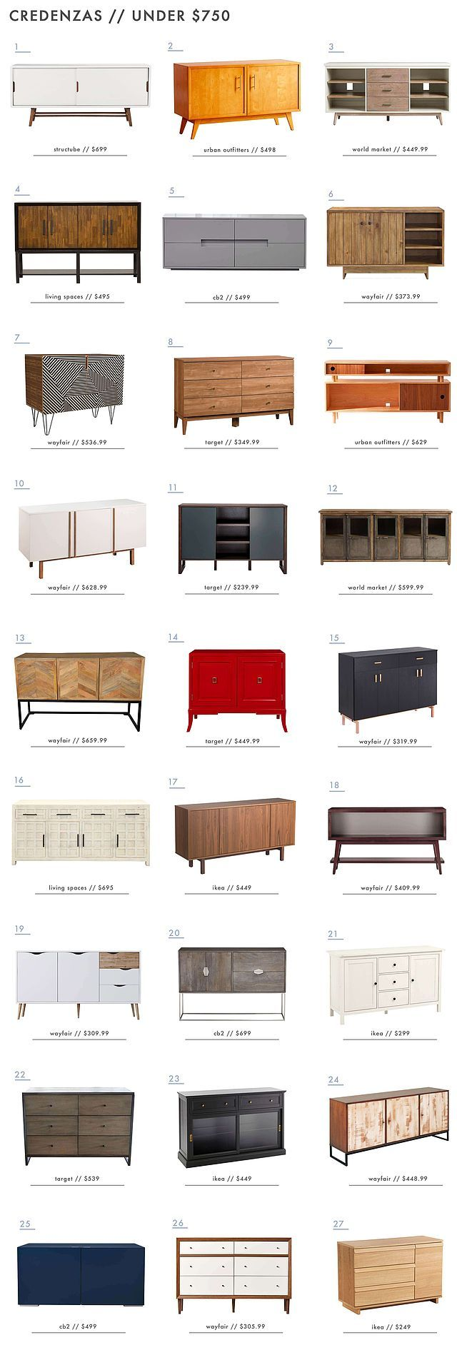 108 of our Favorite Credenzas (at every price point) | Emily Henderson | Bloglovin'