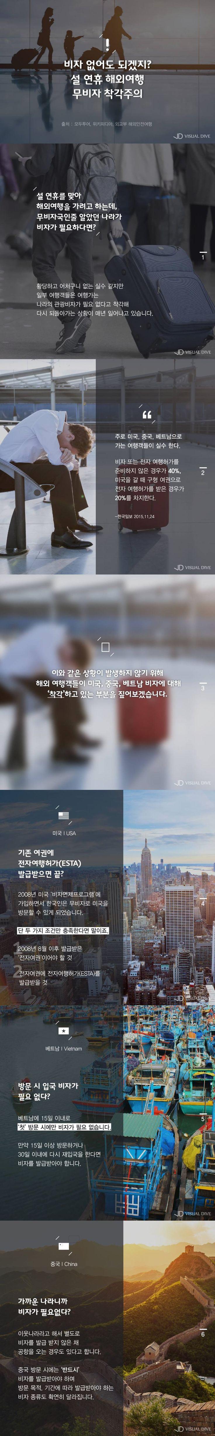 설 연휴 해외여행, 반드시 챙겨야 할 '이것' [인포그래픽] #Visa / #infograhpic ⓒ 비주얼다이브 무단 복사·전재·재배포 금지