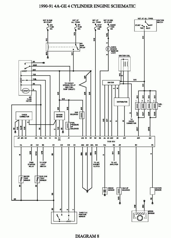 10+ 1992 Toyota Corolla Electrical Wiring Diagram - Wiring Diagram -  Wiringg.net | Toyota corolla, Toyota, DiagramPinterest