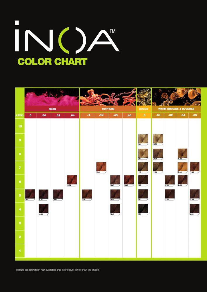 Inoa Color Chart Color Chart Hair Color Chart Loreal