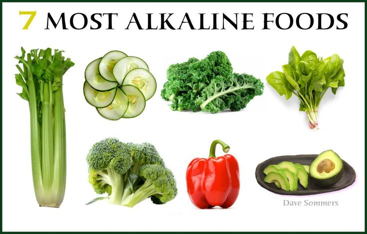 Cancer can't survive in an alkaline environment!