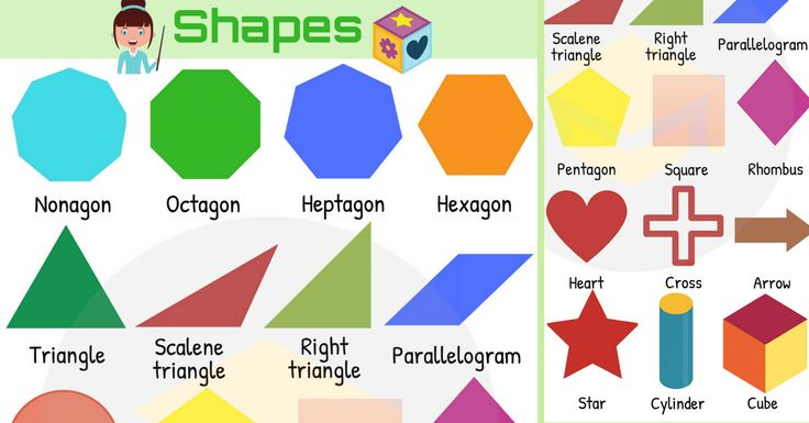 0shares LearnShapes Vocabulary through Pictures and Examples, Learn Names of Shapes. A geometric shape is the geometric information which remains …