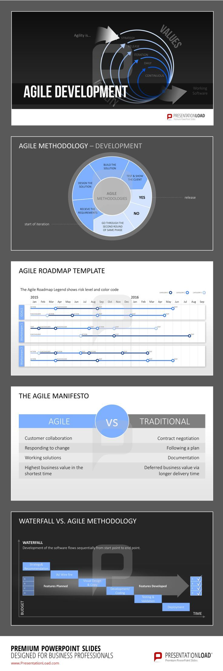 53 best agile management powerpoint templates images on pinterest do you work with professional powerpoint templates for agile management if not you should toneelgroepblik Gallery