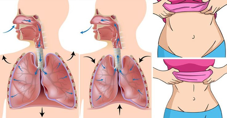 Sólo tres pasos sencillos toma esta técnica de respiración profunda japonesa para perder grasa del vientre y peso en general.