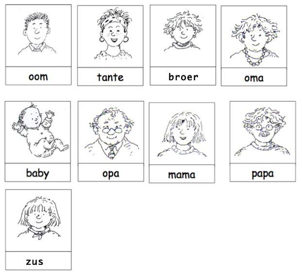 Begeleide of zelfstandige activiteit - Stempelen familieplaatjes met woord eronder