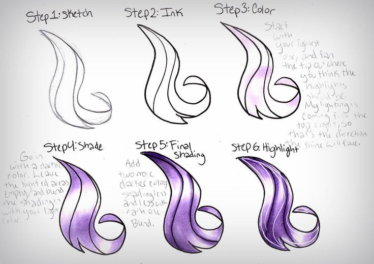 mlp hair styling tutorial 269 best images about how to draw mlp on 5121