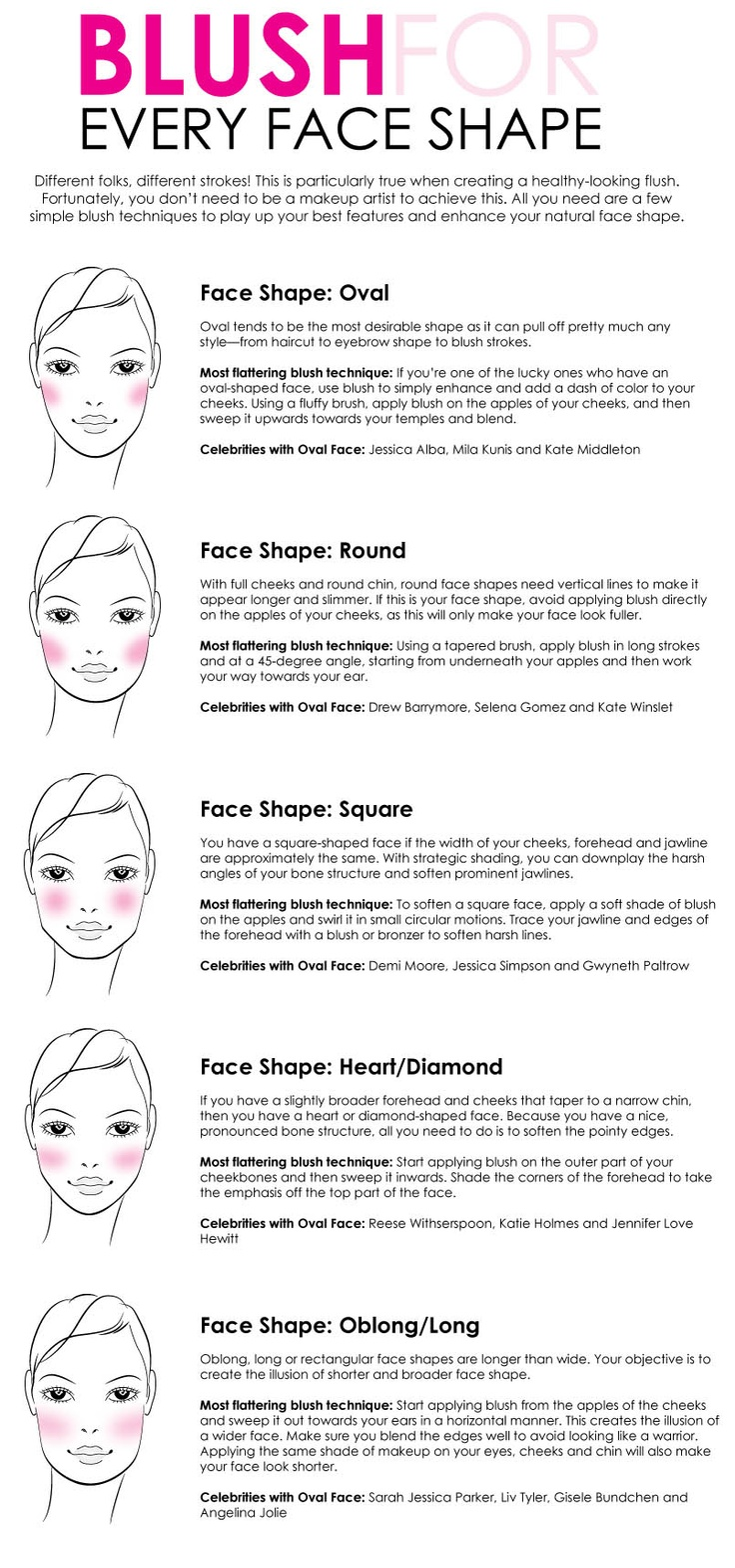 Blush for Every Face Shape: Creating the perfect healthy ...