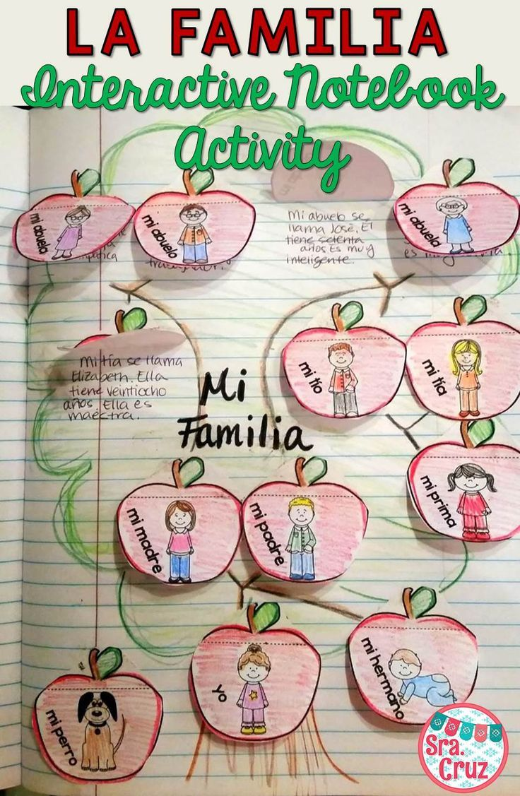 Poster design ideas for school projects - La Familia Interactive Notebook Activity Students Create Their Family Tree And Describe Their Family Members Under