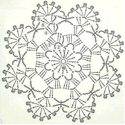 Flower or star pattern. Snowflakes have six spires or multiples of six. Very pretty motif and simple to do.