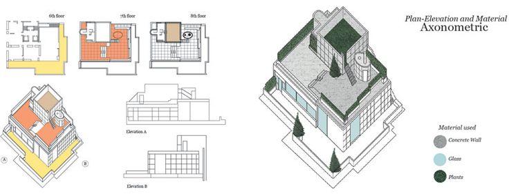 Walls Against Paris: The Rooftop Garden of the Charles de Beistegui Apartment (Le Corbusier, 1929-31) – SOCKS