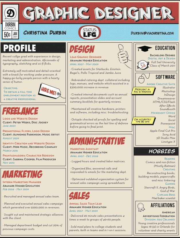 52 best visual cvu0027s images on Pinterest Creative resume - visual resume examples
