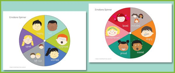 Emotion Spinners...A set of two emotion spinners which can be used to encourage children to discuss different feelings.