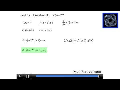 Calculus I: The Chain Rule (Level 3)