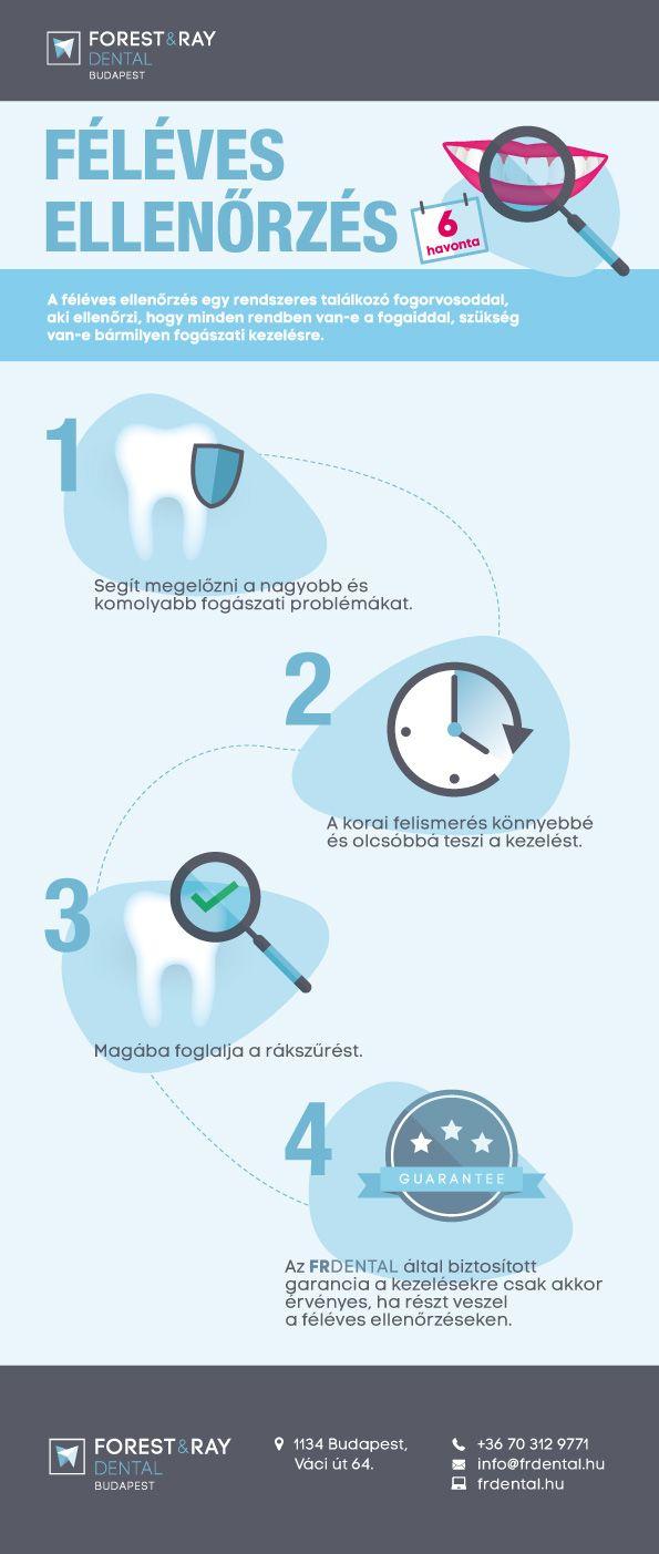 Félsz a fogorvostól, és emiatt nem mersz elmenni ellenőrzésre? Infografikánkból megtudhatod, mely lépésekből áll egy féléves ellenőrzés, így biztosan nem érhet meglepetés. #fogorvos #fogászat #ellenőrzés