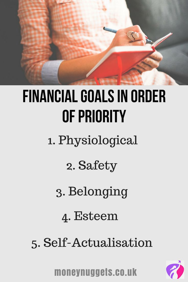 The importance of financial goal setting cannot be overstated. To achieve your financial goals, you must learn to set them in this order of importance from your most immediate need, before moving on to the other, more frivolous levels.