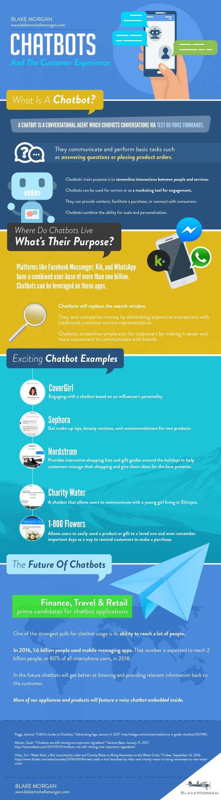 Great summary of Chatbots -- what they are, how they are used and more.