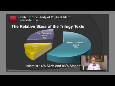Hijra - doctrine of Islamic Migration - Clash of Cultures - Islamic Ideology is…