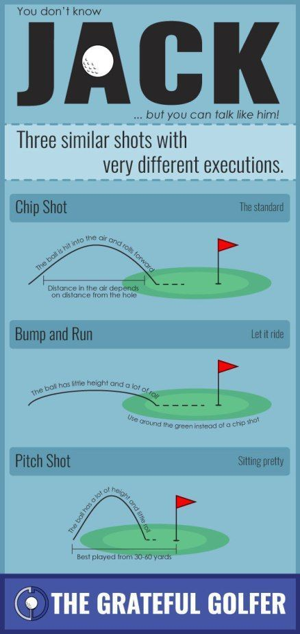 The golf grip is the singularly most important choice any amateur golfer makes. The slightest change to the position of the hands has a tremendous impact on whether the ball finishes in the woods o… #AllAboutGolfAndGolfThings! #GolfBeginners