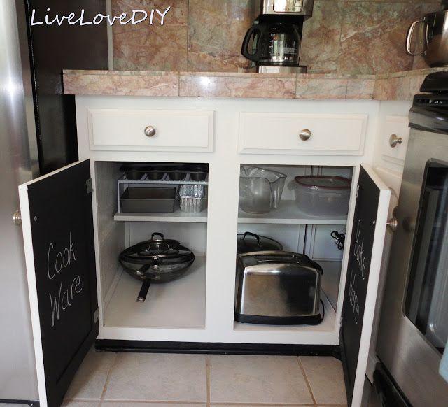 1000+ Ideas About Chalkboard Paint Kitchen On Pinterest