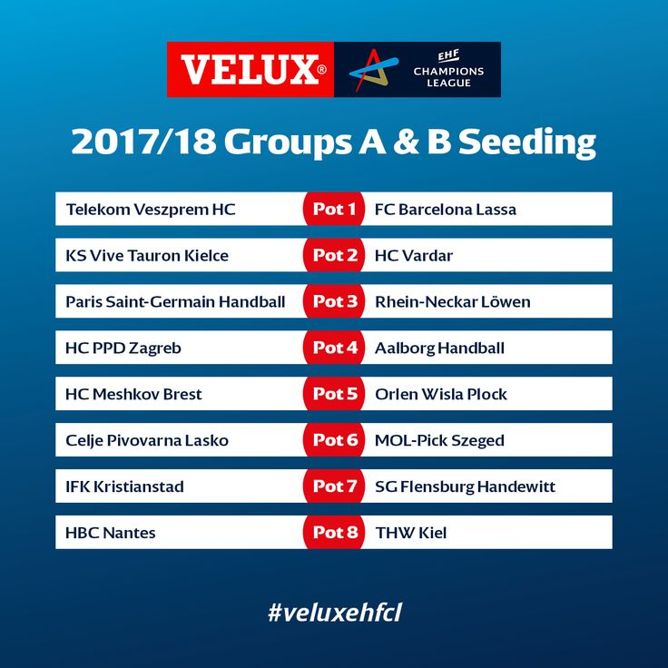 European Handball Federation - Seeding for the group phase draw released / Article