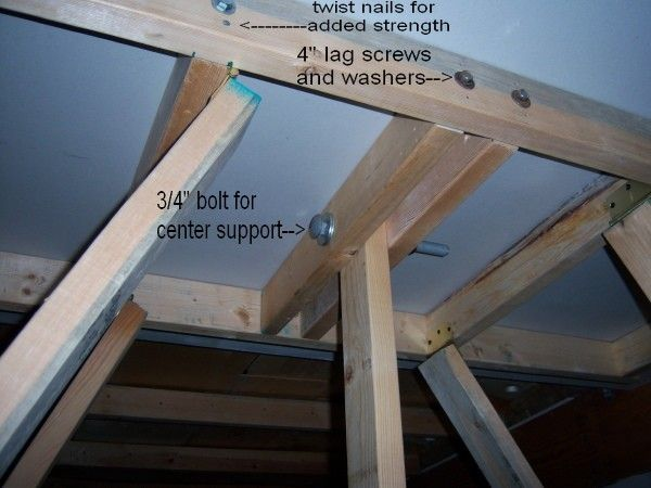 Detail of underside, DIY drywall lift....  free plans for homemade drywall…