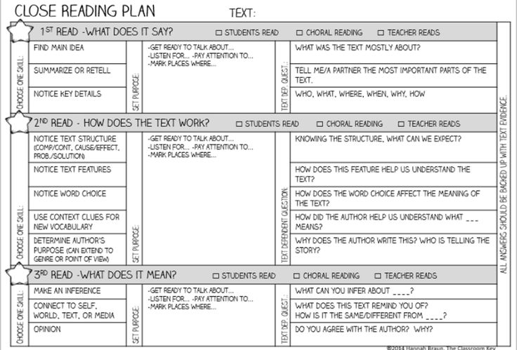 close reading plan page- choose one skill per reading