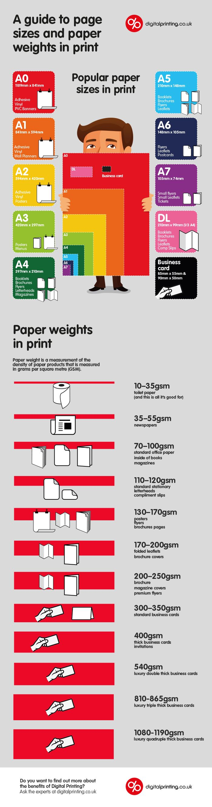 If you are new to the world of print and want to develop an understanding of the type of paper you need to use for your printed marketing needs, print out this guide and look forward to the new found knowledge you will take from it.  Use this to help you make better decisions in deciding the best options for your print needs going forward.  For more details on getting the most from your print requirements, please get in touch with our expert team today at Digital Printing.