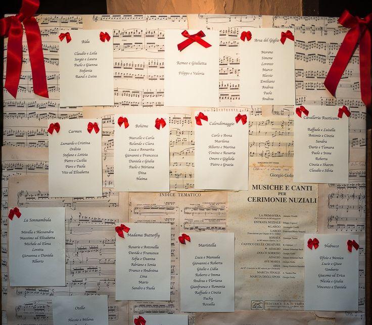 Matrimonio Tema Amore : Oltre fantastiche idee su spartiti di musica per