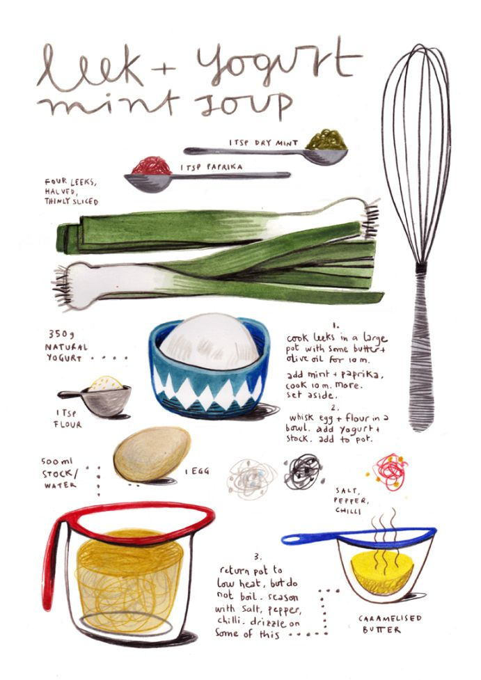 leek yogurt + mint soup, illustrated by felicita sala