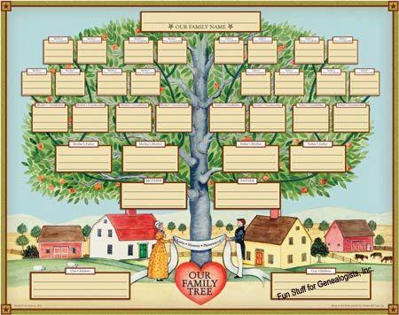 folk-pedigree chart