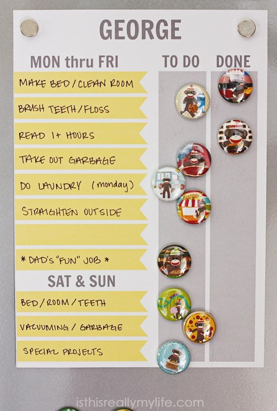picture regarding Printable Magnets named No cost Printable Chore Chart (Customizable Far too!) Youngsters things