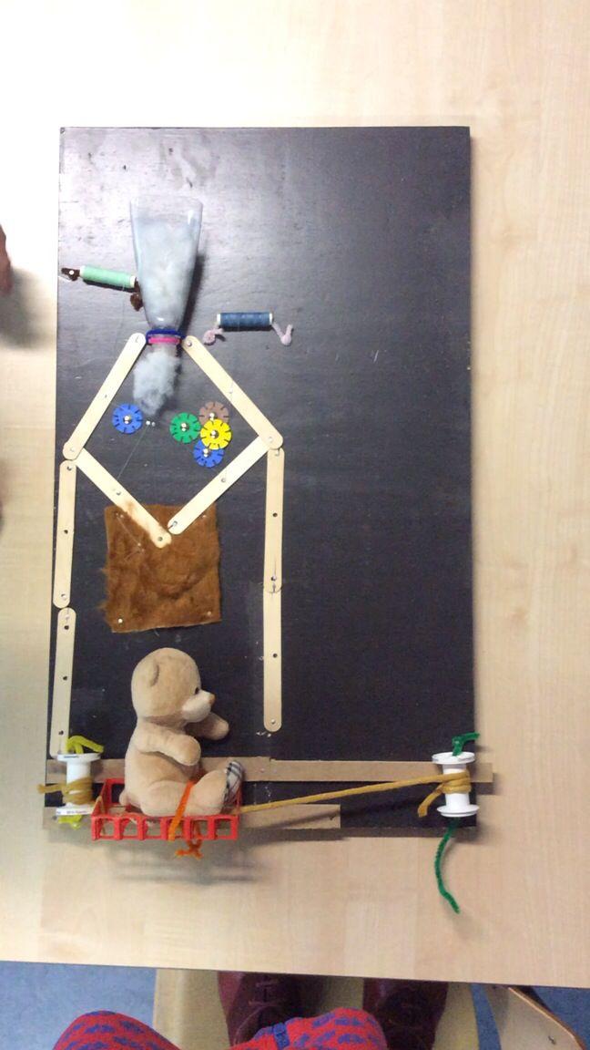 Raar, maar waar! Je stopt vulmateriaal en vacht in de machine en er komt een mooie knuffelbeer uitrollen. Beeldende opdracht met een technisch randje, een echt uitdaging voor het thema van de Kinderboekenweek 2015.
