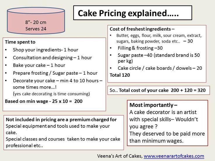 Half Sheet Cake Prices At Walmart