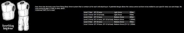 Shadowrun RPG - Form Fitting Body Armor