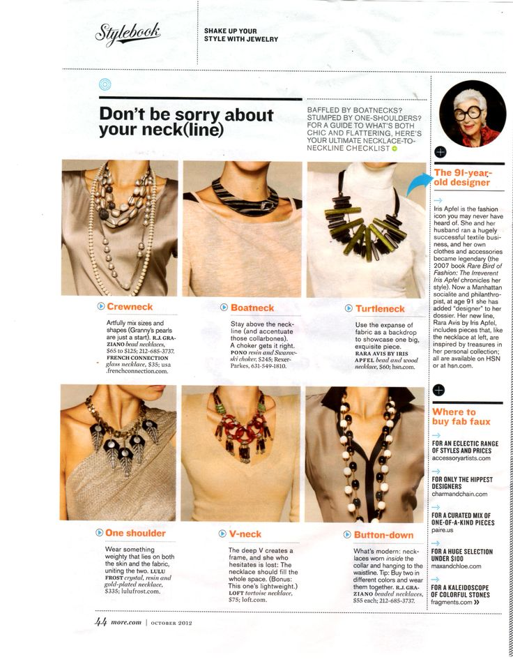 10 images about necklines and necklaces on pinterest