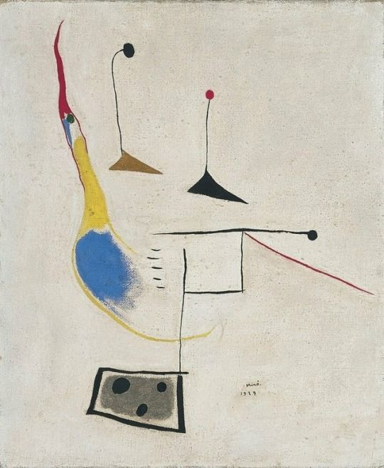 Joan Miró - Painting on White Ground, 1927 Oil on canvas
