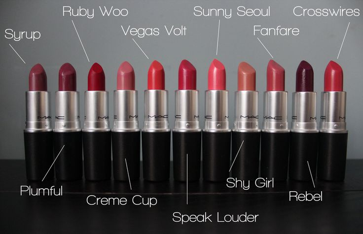 fanfare mac lipstick review - Buscar con Google