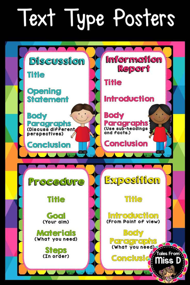 These 7 Text Type Posters come in 2 designs. One without Kids Clip Art, and one with. Each page contains the basic features of that text type, written in a student-friendly manner. Posters are for the following Text Types: Explanation, Recount, Procedure, Exposition, Discussion, Narrative and Information Report. © Tales From Miss D