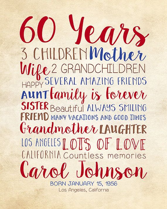 Birthday Gift for Mom, 60th Birthday, 60 Years Old, Gift for Dad, Mother in Law…
