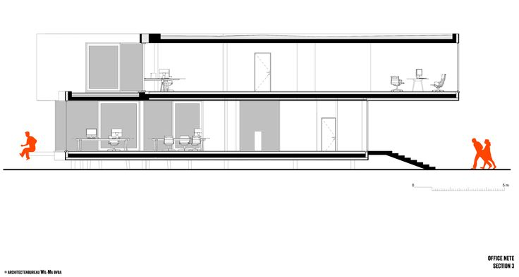 Contemporary Office NETE Westerlo, Belgium 28 -