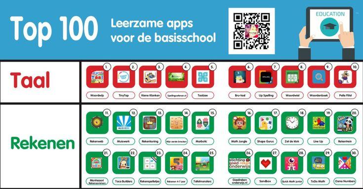 Top 100 leerzame apps voor de basisschool - Versie 2018