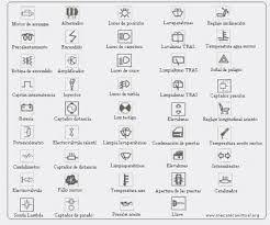 「nombre simbolo y dibujo de los componentes electrónicos」的圖片搜尋結果